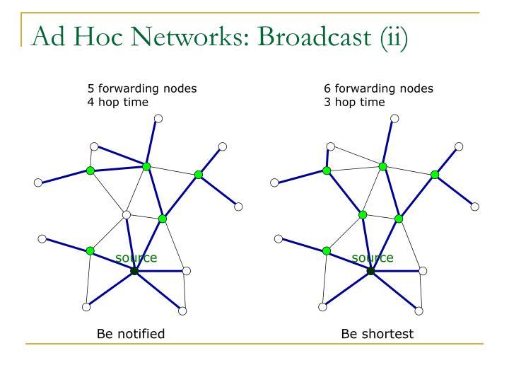 Ad Hoc Networks: Broadcast (ii)