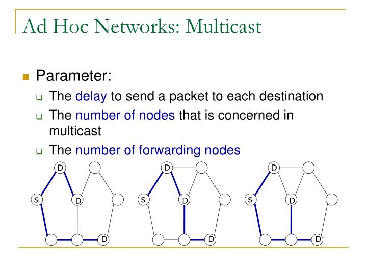 Ad Hoc Networks: Multicast