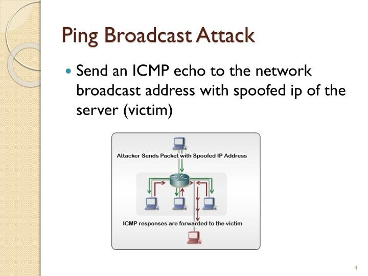 Ping Broadcast Attack