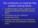 top contributors to instream flow problem solving failure