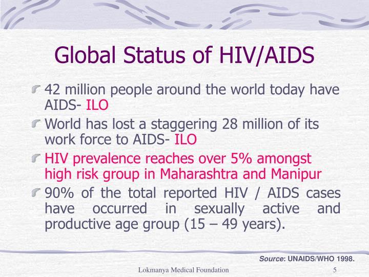 Global Status of HIV/AIDS