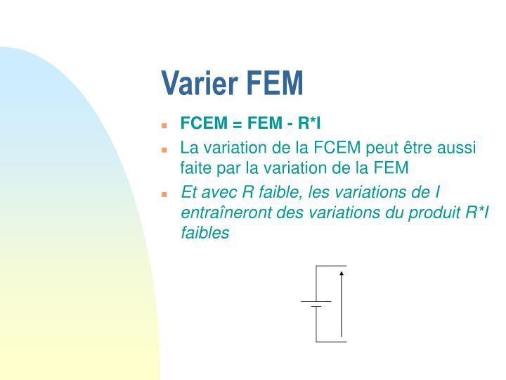Varier FEM