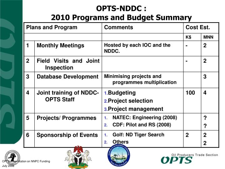 Opts nddc 2010 programs and budget summary