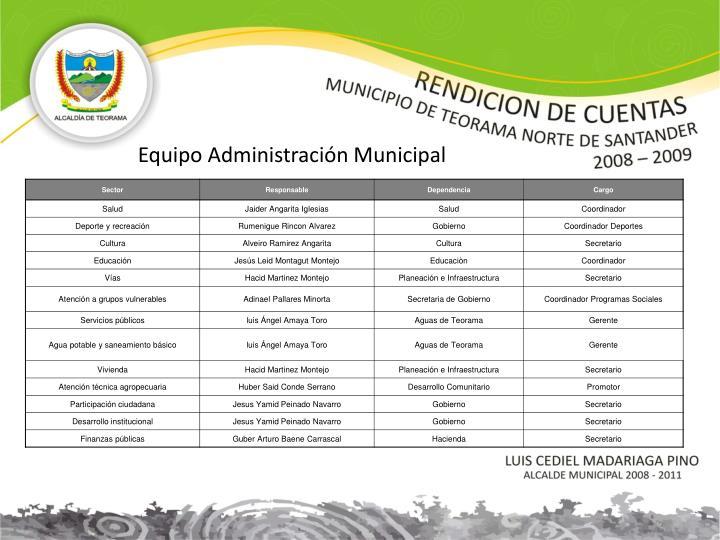 Equipo Administración Municipal