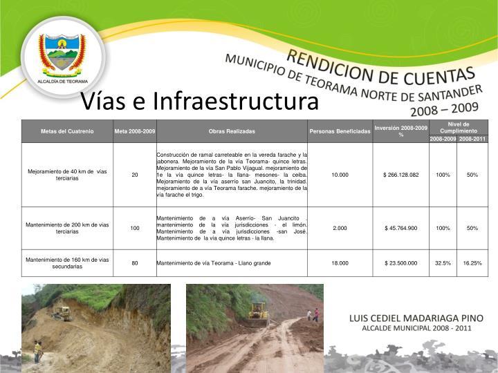 Vías e Infraestructura
