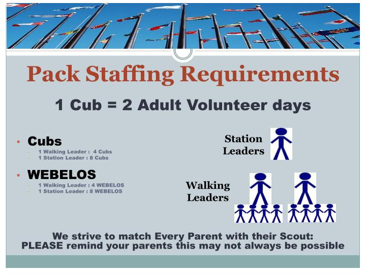 Pack Staffing Requirements