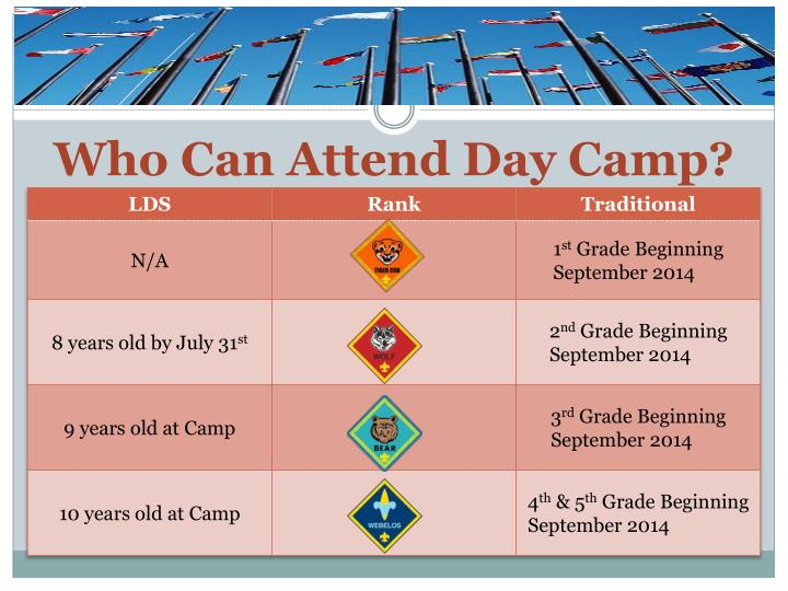 Who Can Attend Day Camp?