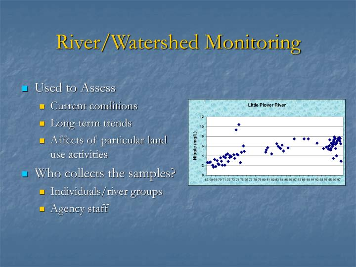 River/Watershed Monitoring