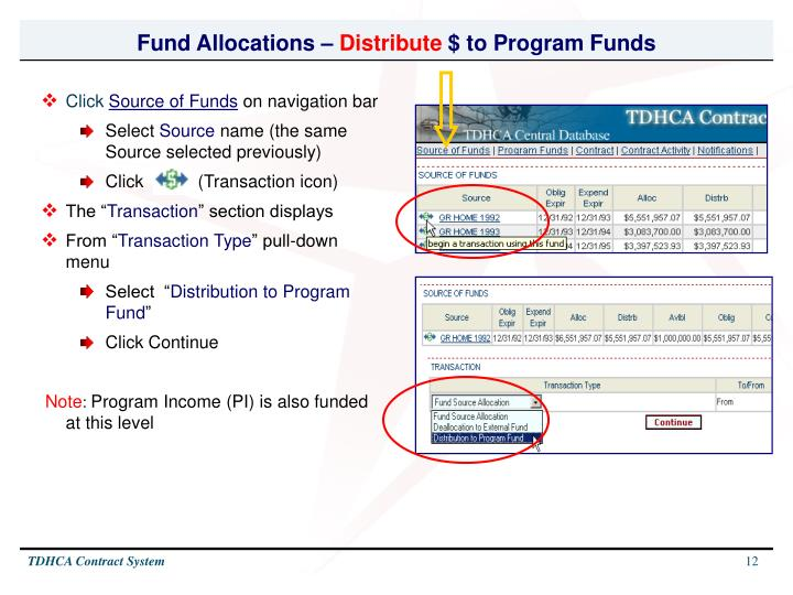 Fund Allocations –