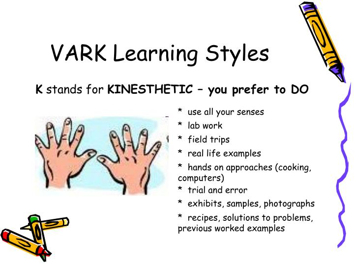 VARK Learning Styles