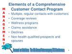 elements of a comprehensive customer contact program