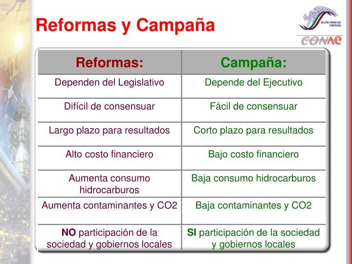 Reformas y Campaña