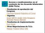 acceso a medicamentos en el contexto de los acuerdo bilaterales usa tlcs