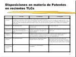 disposiciones en materia de patentes en recientes tlcs