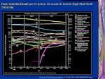 tassi standardizzati per le prime 15 cause di morte negli stati uniti 1950 99