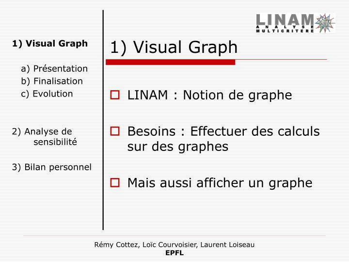 1) Visual Graph