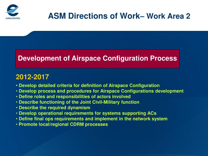 ASM Directions of Work