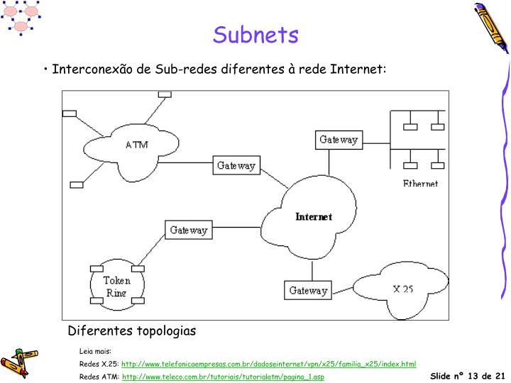 Subnets