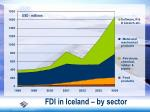 fdi in iceland by sector