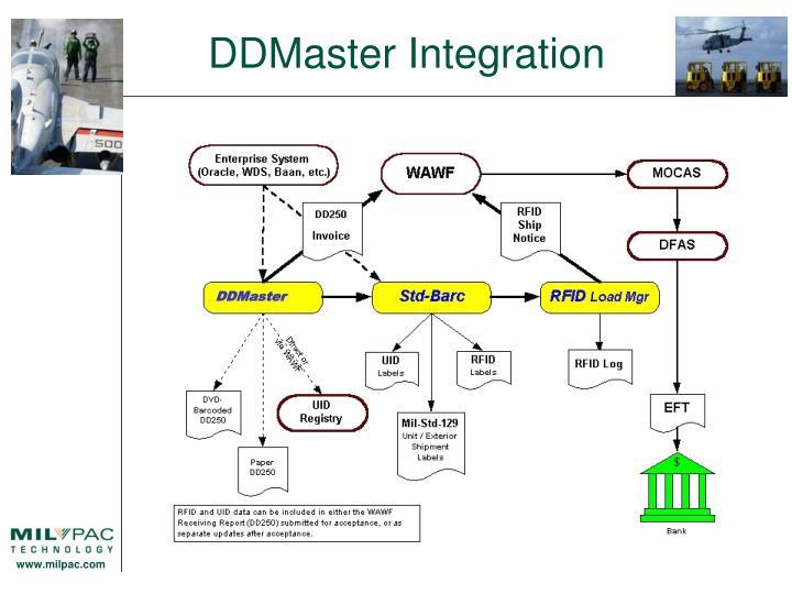 DDMaster Integration