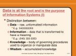 data is at t he root and is the purpose of information systems i
