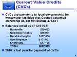 current value credits cvcs