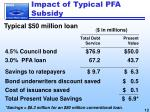 impact of typical pfa subsidy