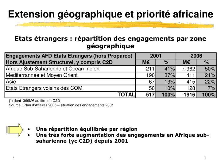 Extension géographique et priorité africaine