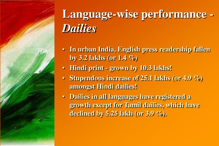 Language-wise performance -