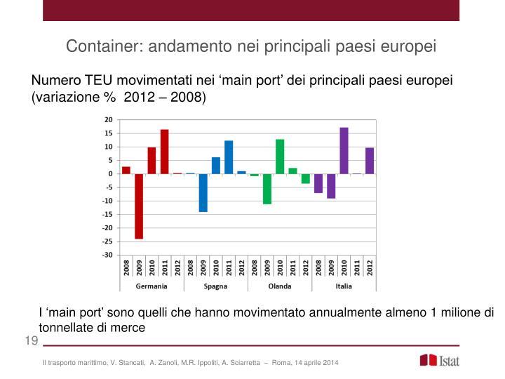 Container: andamento nei principali paesi europei