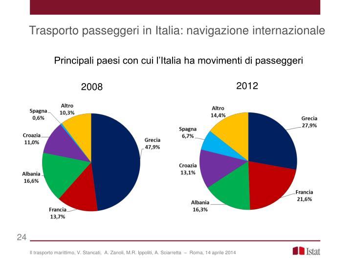 Trasporto passeggeri in Italia: navigazione internazionale
