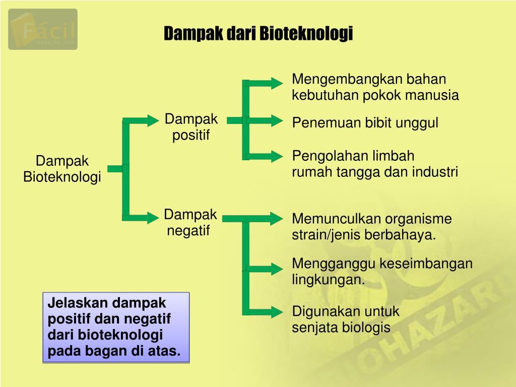Ppt Bioteknologi Powerpoint Presentation Free Download Id 4928613