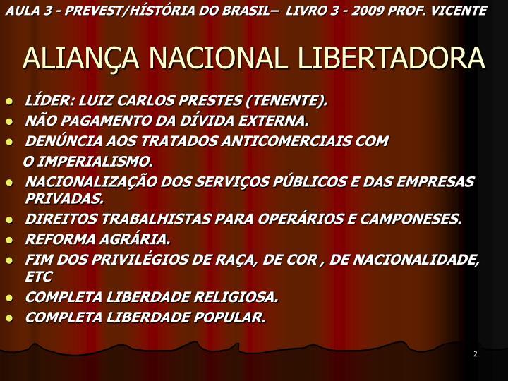 Ppt a repblica populista1930 1964 a era vargas da democracia aula 3 prevesthstria do brasil livro 3 2009 prof toneelgroepblik Images
