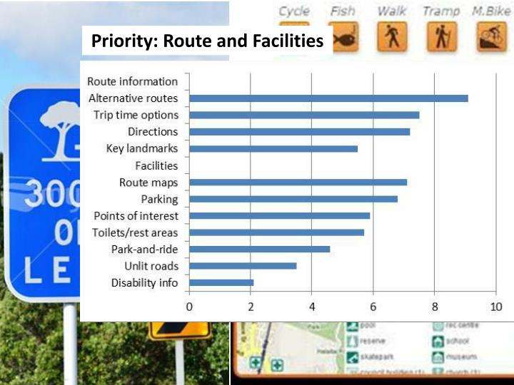 Priority: Route and Facilities