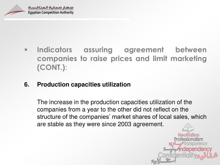 Indicators assuring agreement between companies to raise prices and limit marketing (CONT.)