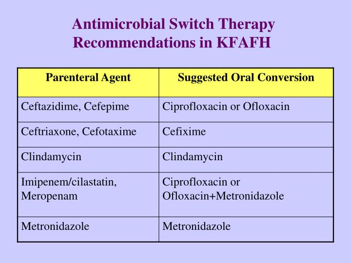 PPT - Intravenous-to-Oral Antibiotic Switch Therapy ...