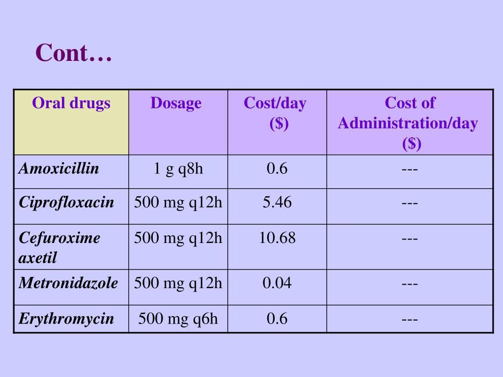 cymbalta side effects headaches