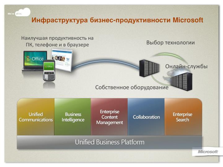 Unified Business Platform