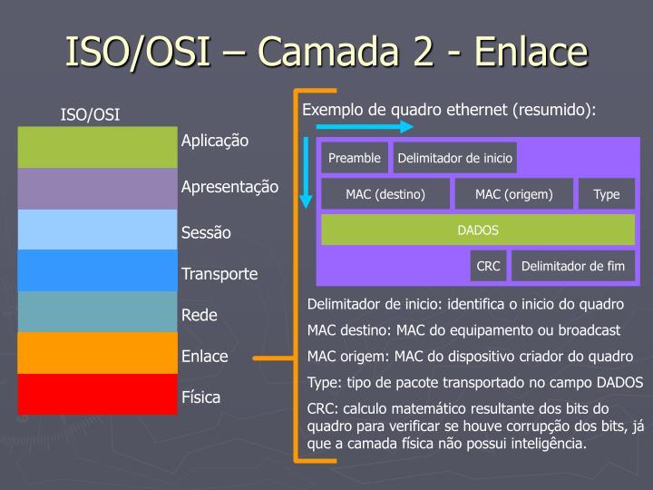 ISO/OSI – Camada 2 - Enlace