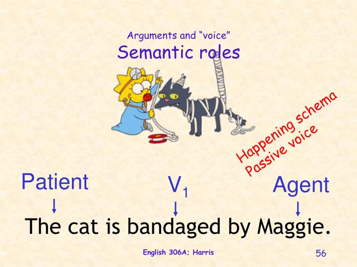 """Arguments and """"voice"""""""