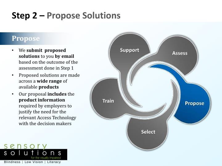 proposing a solution