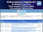 gobernanza y regulaci n en m xico 6 nov 2012 2016 ensayos 370 en ni os 370 activos 140 en ni os