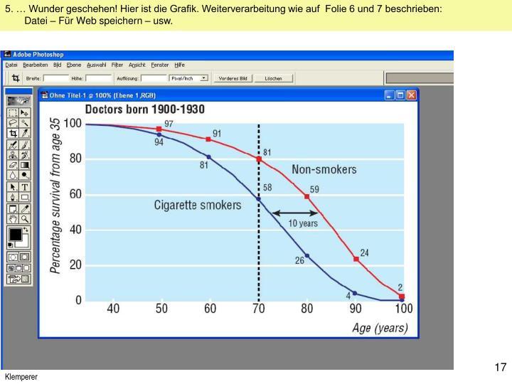 5. … Wunder geschehen! Hier ist die Grafik. Weiterverarbeitung wie auf  Folie 6 und 7 beschrieben: