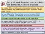 las gr ficas de los datos experimentales son esenciales consejos pr cticos