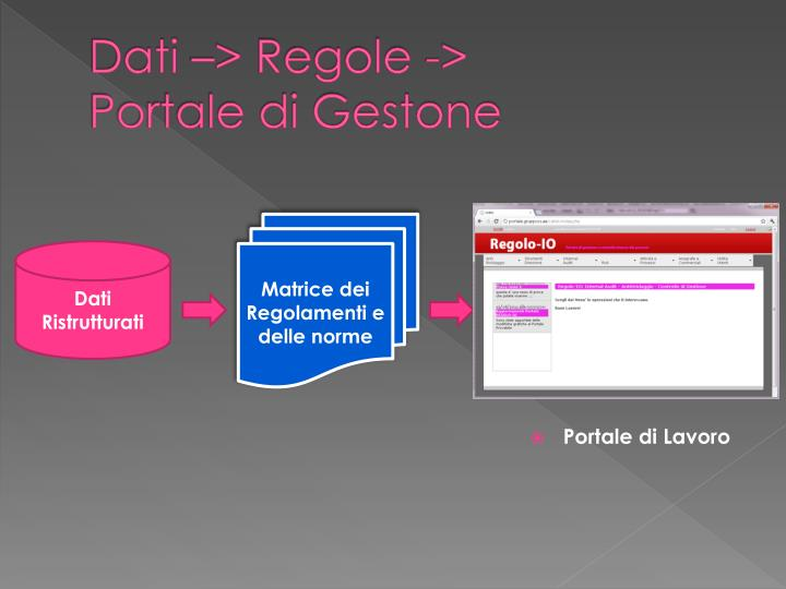 Dati –> Regole ->