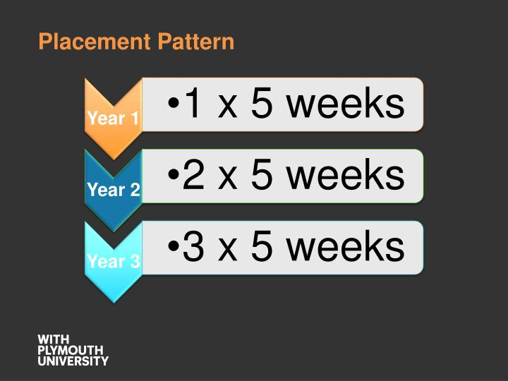 Placement Pattern
