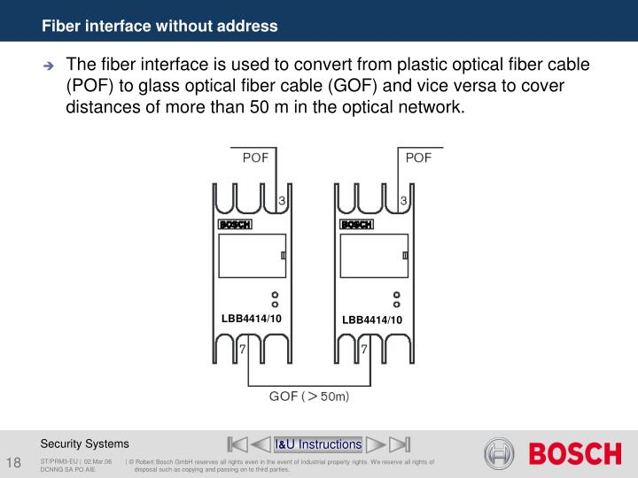 Fiber interface without address