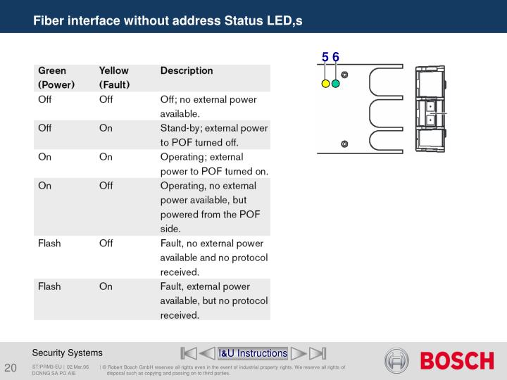 Fiber interface without address Status LED,s