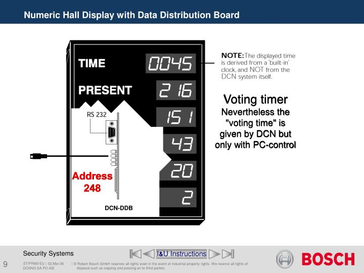 Numeric Hall Display with Data Distribution Board