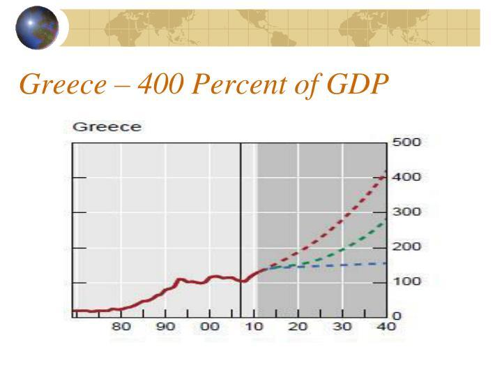 Greece – 400 Percent of GDP
